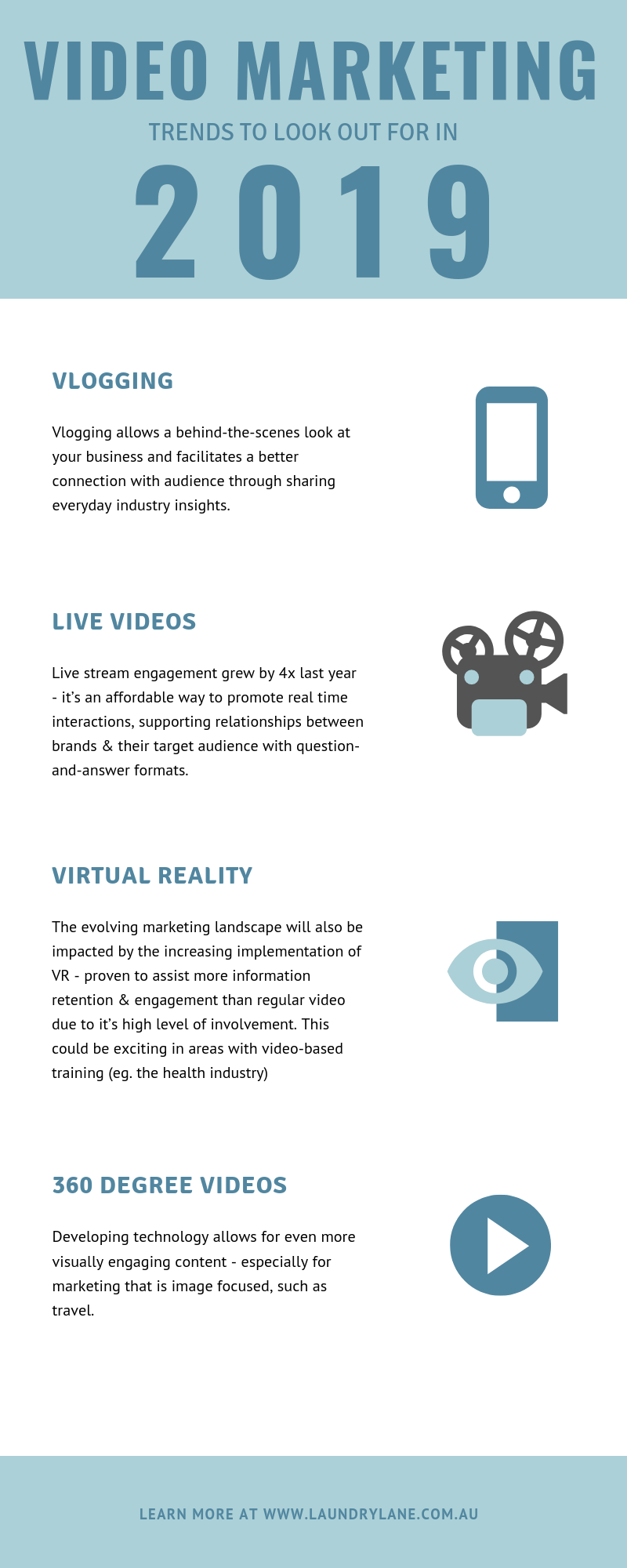 video marketing trends to look out for in 2019 Laundry lane productions video production company Sydney