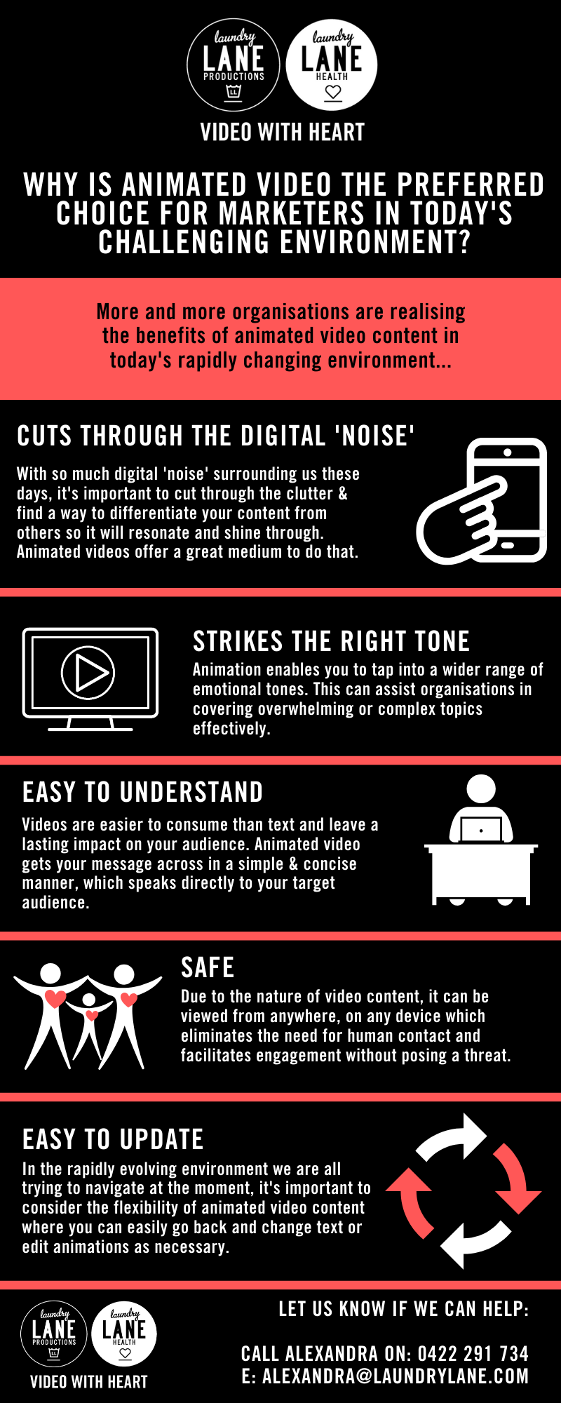 Infographic: Why Use Animated Video